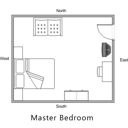 9 Vastu Tips To Consider While Decorating Your Master Bedroom Homebliss