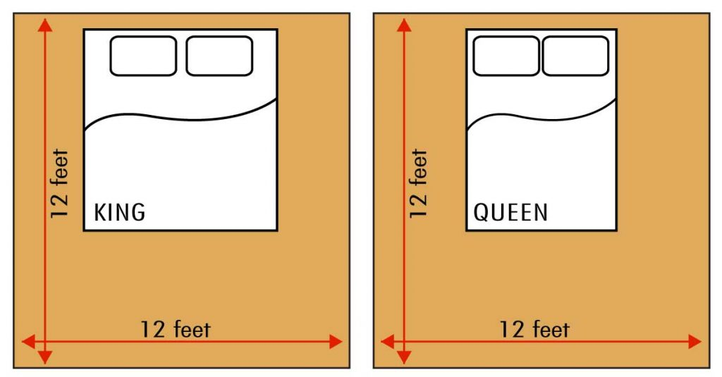 King-size Bed Vs Queen-size Bed- Which one Should You Pick?